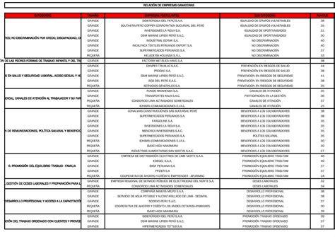 lista de ganadores de navidad millonaria coppel 2015 lista de ganadores coppel 2015 vuelalocom coppel sorteo