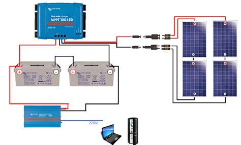 schema pattern d schema de branchement d un panneau solaire avec 2 batteries