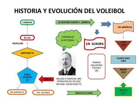 los origenes del totalitarismo 8420647713 voleibol organizador tarea 1