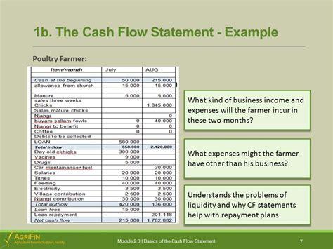 how to calculate business cash flow nerdwallet