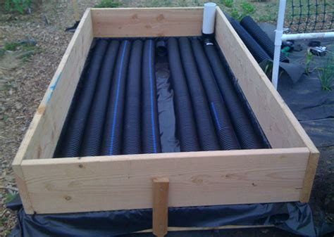 Above Ground Planter Box by Welcome To Above Ground Farming Journal Building A Sub