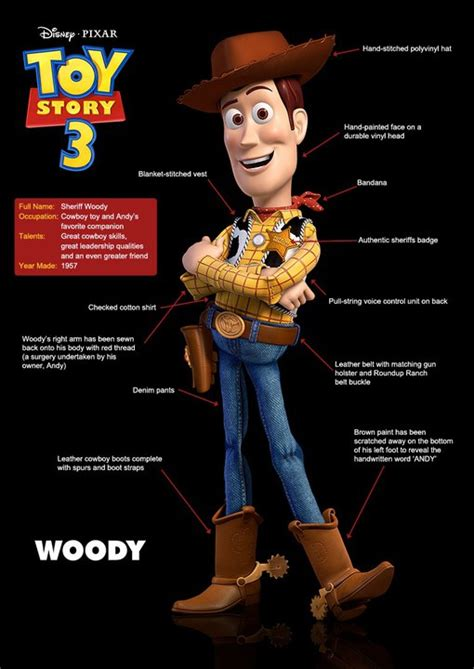 toy story quotes wiki woody full body