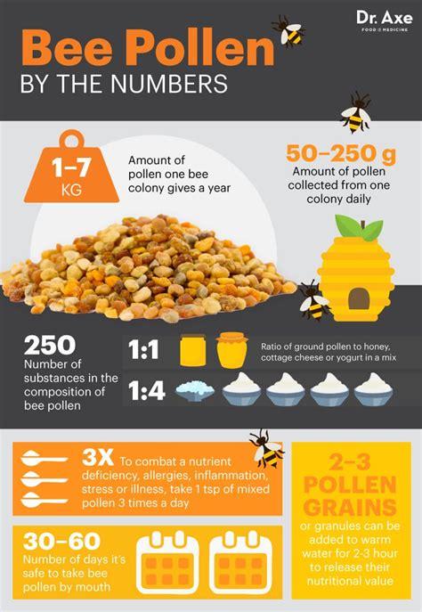 Bee Care Racikan Farmasi Secret Dokter Scret top 8 bee pollen benefits dr axe
