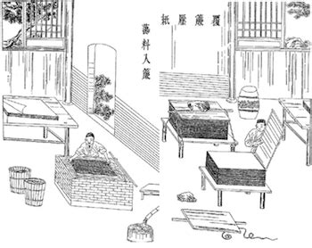 Ancient China Paper Process - ancient china s inventions lesson for study