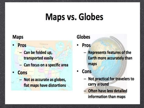 globe and maps difference between maps vs globes