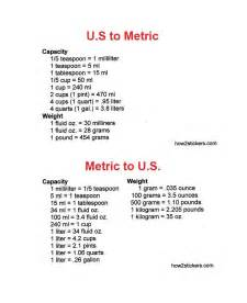 metric conversion sheet quotes