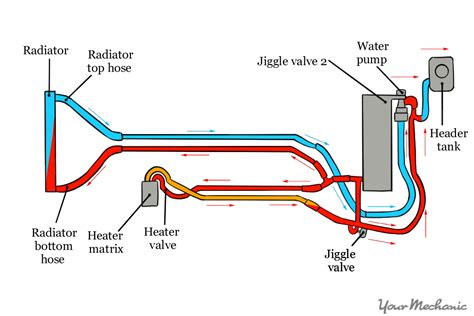 car radiator wiring diagram