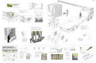 Online Interior Design Programs gale fulton ut college of architecture and design