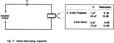 tweeter capacitor impedance tweeter capacitor impedance 28 images tweeter capacitor impedance 28 images speaker