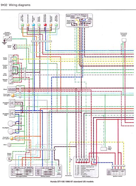 honda st1300 wiring diagram wiring diagrams wiring
