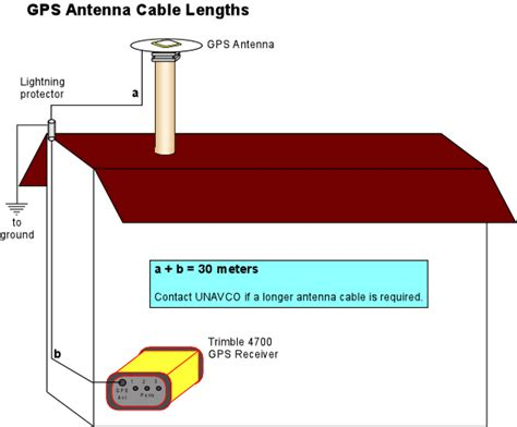 gps cable diagram 17 wiring diagram images wiring