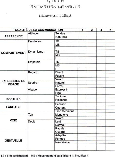 Grille D Entretien Professionnel by Ressources P 233 Dagogiques Gt Grille D Analyse D Entretien De