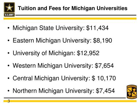 Of Michigan Weekend Mba Tuition by Ppt Army Reserve Simultaneous Membership Program
