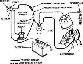 related keywords suggestions for ignition system