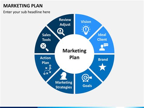 Marketing Plan Powerpoint Template Sketchbubble Marketing Plan Template Powerpoint