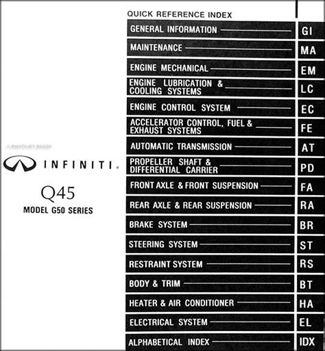 auto repair manual free download 1996 infiniti q parental controls 1996 infiniti q45 repair shop manual original