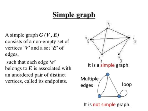 graph theory integrated circuits graph theory