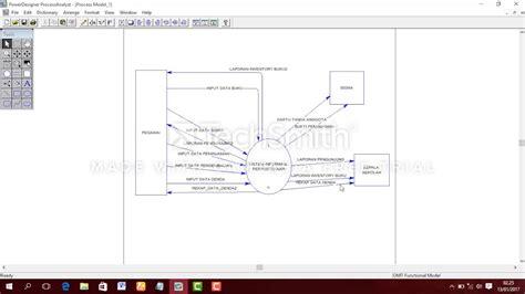 membuat class diagram di visio membuat diagram konteks dengan visio 2013 image