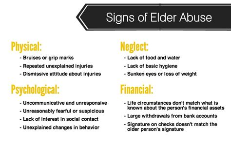 7 Signs Of Abuse by Signs Of Elder Abuse Townes And Woods Pc