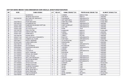 format daftar hadir siswa sd format bos 08 daftar siswa dan siswa miskin 2011 sd jabong