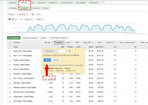 adwords bid getting started with adwords location bid adjustments