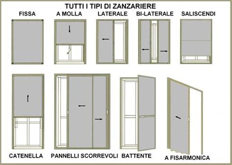tipi di zanzariere per porte finestre zanzariere tramannoni infissi