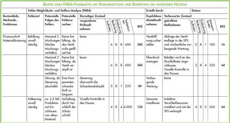 fmea analyse fehlermoeglichkeits und einflussanalyse