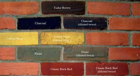 stained brick house brick stain for the outside of our home patio outdoor and exterior pinterest