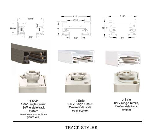 how does track lighting work are track lighting systems standardized universal home