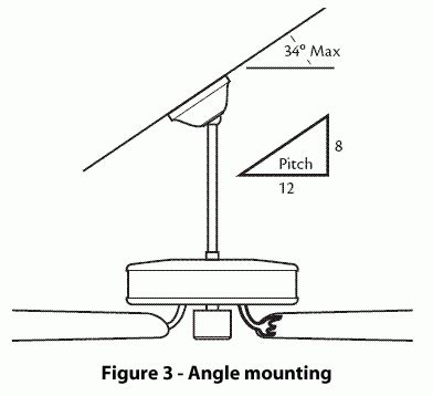 flush mount ceiling fan on slanted ceiling angled ceiling fan adapter integralbook com