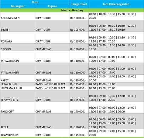 Info Jurusan, Harga Tiket, dan Jadwal DayTrans   Blog