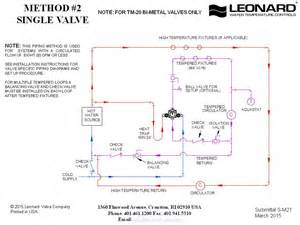 Master Bath With Shower Only leonard valve company lf thermostatic master mixers