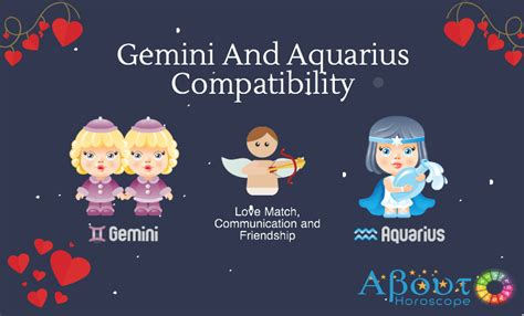 gemini and aquarius compatibility love friendship