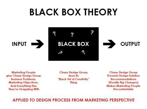 design situation definition tia s mdmfa tia revell february 6 2013 mdm525 2 1 1