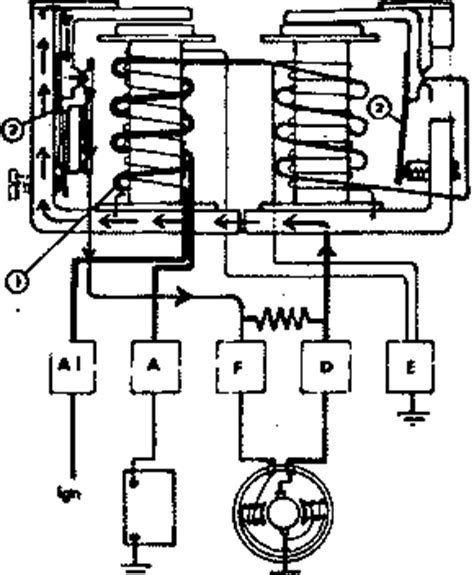 generator output