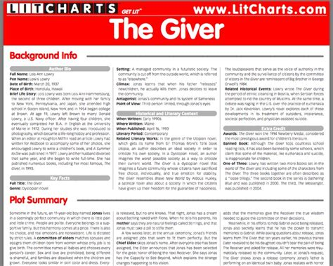 lord of the flies themes litcharts 17 best images about the giver on pinterest study guides