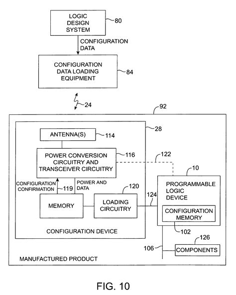 logic device integrated circuit patent us7398379 programmable logic device integrated circuits with wireless programming
