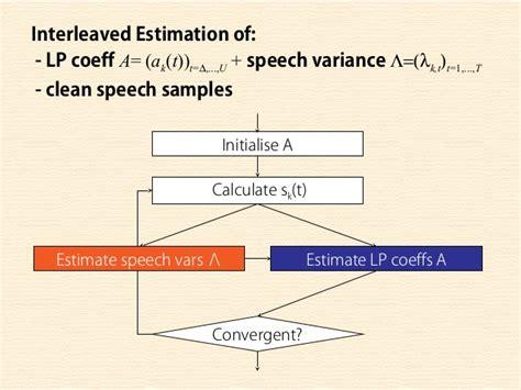 Lm 3gram speech enhancement for distant talking speech recognition