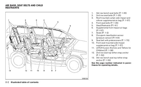 car engine repair manual 2012 nissan 370z free book repair manuals service manual car engine repair manual 2012 nissan armada auto manual service manual free