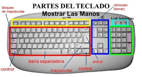 imagenes de un teclado mundo informatica partes del teclado