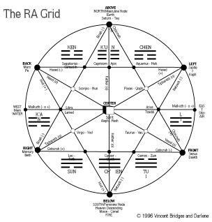 pin by jaclyn on crystal grids 101 pinterest