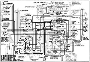 2000 thor wiring diagram wiring diagram website