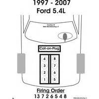 5 4 Ford Firing Order I A Misfire At The 6 Cylinder
