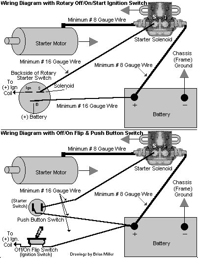 31 Tractor Ignition Switch Wiring Diagram - Wiring Diagram