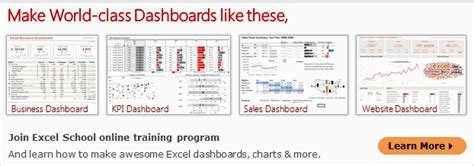 Excel Dashboards Templates Tutorials Downloads And Exles Chandoo Org Learn Microsoft School Data Dashboard Template