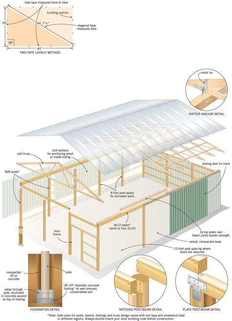design plans house plan step by step diy woodworking project cool pole