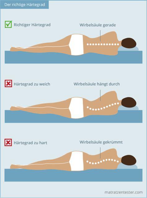 matratze durchgelegen matratzen h 228 rtegrad welcher h 228 rtegrad ist der richtige