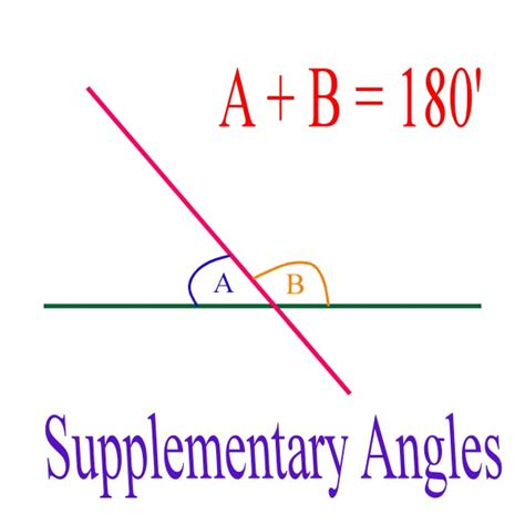 supplementary angles definition geometric basics geometry vobulary from s t