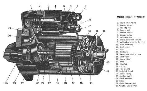 Magnet Clutch Toyota Xenia 1 3 tentang magnet dan dinamo megantara
