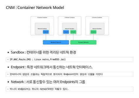 docker libnetwork tutorial multi host networking with docker